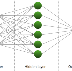 neural network in machine learning